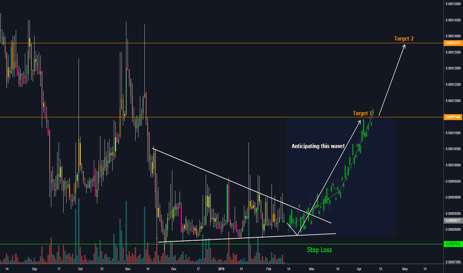 VIABTC: A breakout for VIA/BTC is imminent! Don't miss it out!