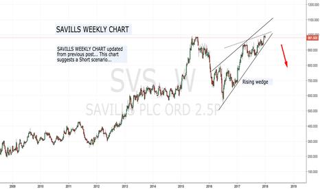 SVS: Savills ..... Short scenario !