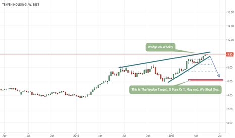 TKFEN: TKFEN- Tekfen Holding Turkish stock on Bist-100, Weekly Plan