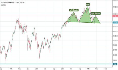 DEU30: German coffers dry and flakey, pass the head & shoulders baby