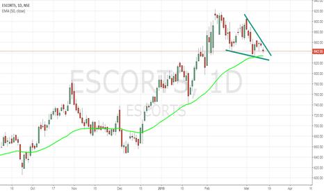 ESCORTS: Escorts - Triangle Congestion.