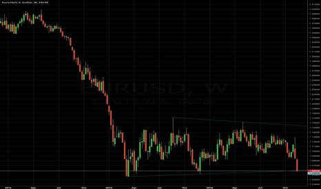 EURUSD: EUR/USD - 11/18/2016
