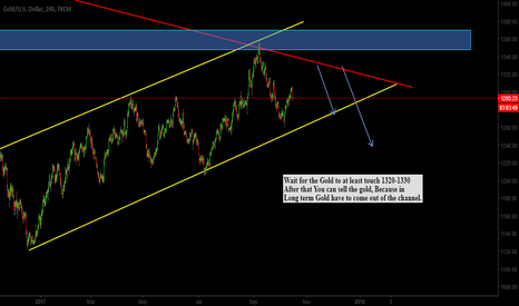 XAUUSD: XAUUSD - Dont Trade Before reading the Description