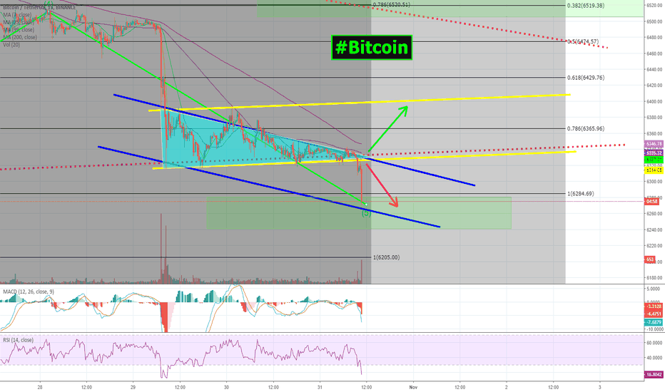 BTCUSDT: #Bitcoin is ALMOST in the buy-zone, yo. Check it out! $BTC