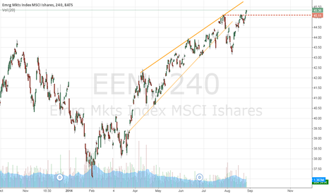 EEM: EEM clears major technical hurdle