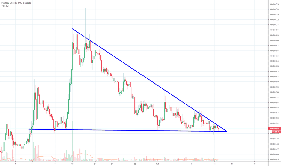 SNTBTC: SNT/BTC IS ABOUT TO EXPLODE!