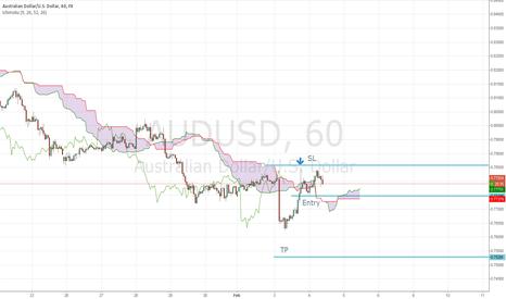 AUDUSD: Trend continuation AU Short
