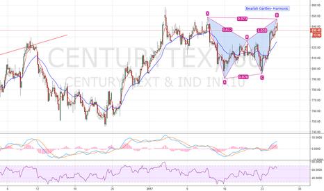 CENTURYTEX: CenturyTex Bearish Harmonic