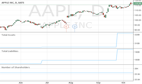 AAPL: SALM NYULA DIAMOND (PTY)LTD