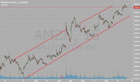 AMZN: AMZN Long