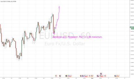 """EURUSD: Бычий паттерн """"двойное дно"""" по EURUSD"""