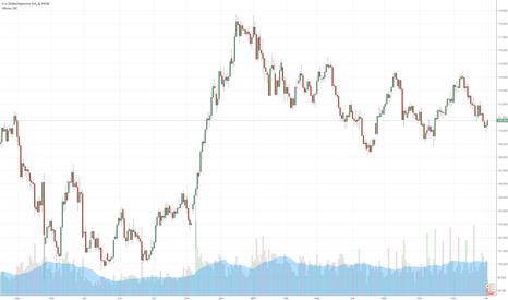 USDJPY: Доллар по-прежнему смотрит вниз против японской валюты