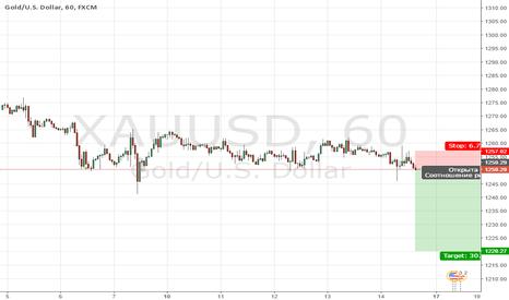 XAUUSD: Золото, продолжение падения, шорт с коротким стопом.