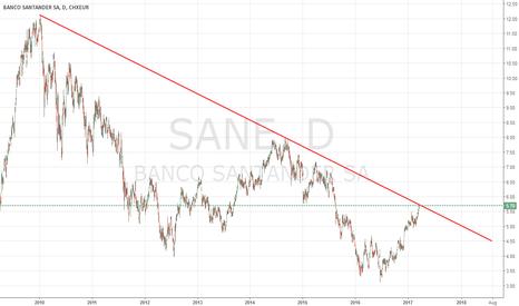 SANE: Santander Final?