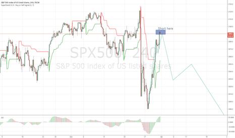 SPX500: SPX500 short opportunity
