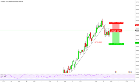 AUDNZD: Little trade on AUDNZD
