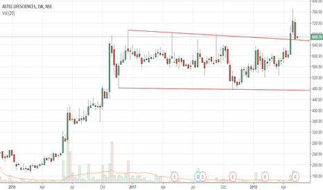 ASTEC: THROW BACK AND REVERSAL??