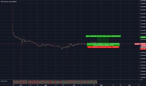 PIVXBTC: PIVX/BTC ~60%