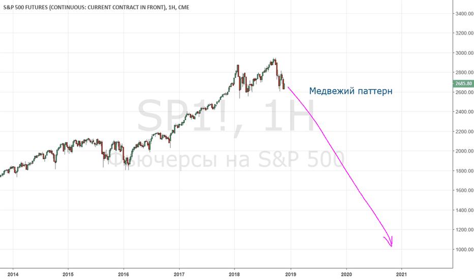 SP1!: Обвал американского фондового рынка