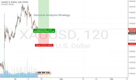 XAUUSD: Buy long