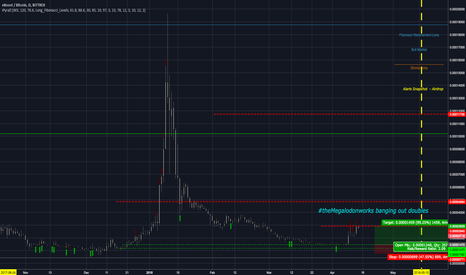 EBSTBTC: theMegalodon could potentially make you the next big shark