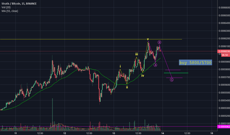STRATBTC: ll thing clearly showed