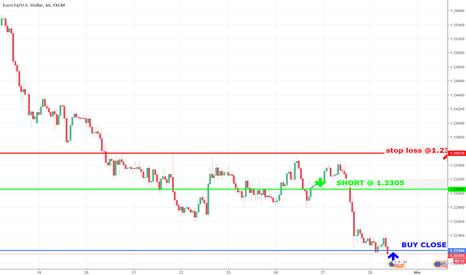 EURUSD: Trade with >70% probability: buy close @ 1,2220