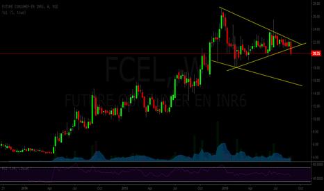FCEL: FCEL - symmetrical traingle breakout on downside