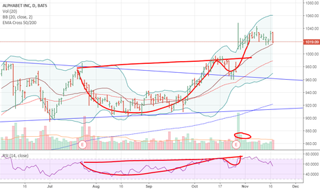 GOOG: Google (cup with a handle)