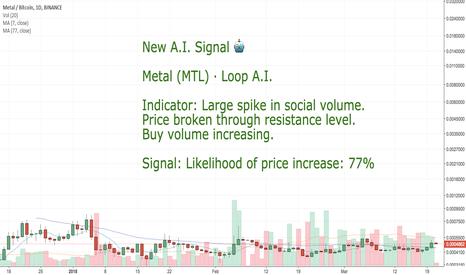 MTLBTC:  CoinLoop AI Signal: Metal (MTL) - BUY
