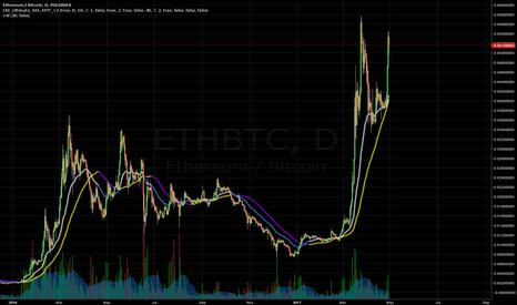 ETHBTC: Amazing Spot To Sell