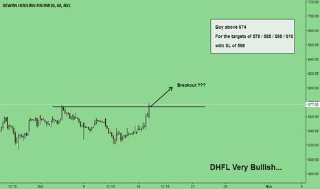DHFL: DHFL Very Bullish...