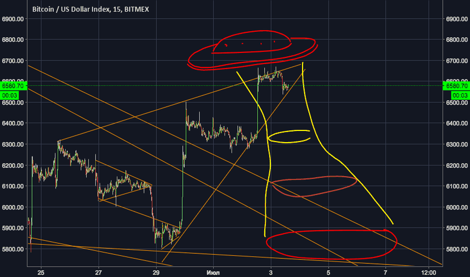 XBT: BTC Abduction