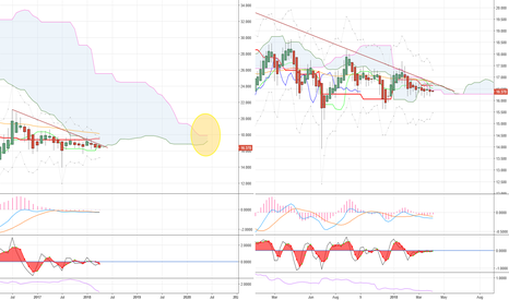 XAGUSD: Silver coiling up for explosive move!!