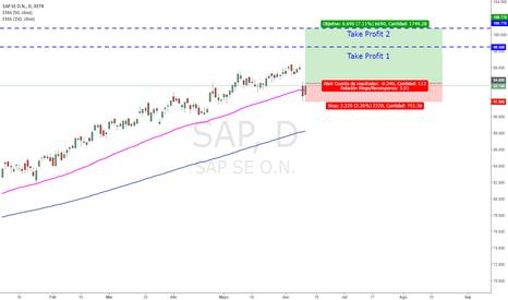 SAP: [Acciones Dax] Largos en SAP