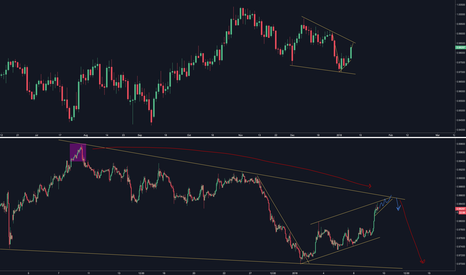 USDCHF: USDCHF Awaiting for an ascending correction to SHORT