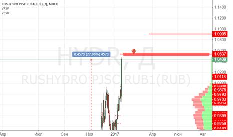 HYDR: РусГидро продажа 1.054