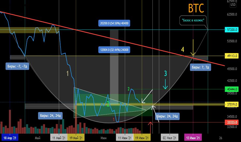 bitcoin trader atsiliepimai jk