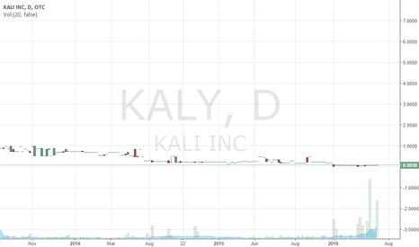 KALY: $KALY record volume, low float