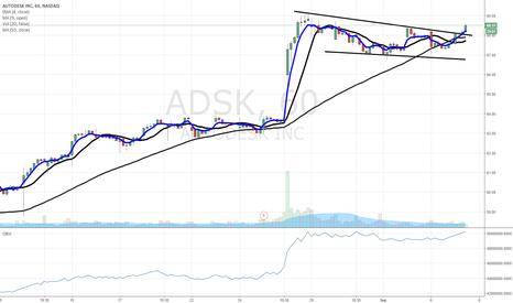 ADSK: $ADSK buy buy buy