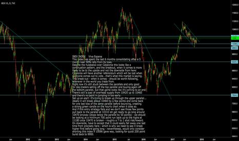 IBEX35: Spanish Index 7 to 1 shot: IBEX  Break above 10470 =11180 target