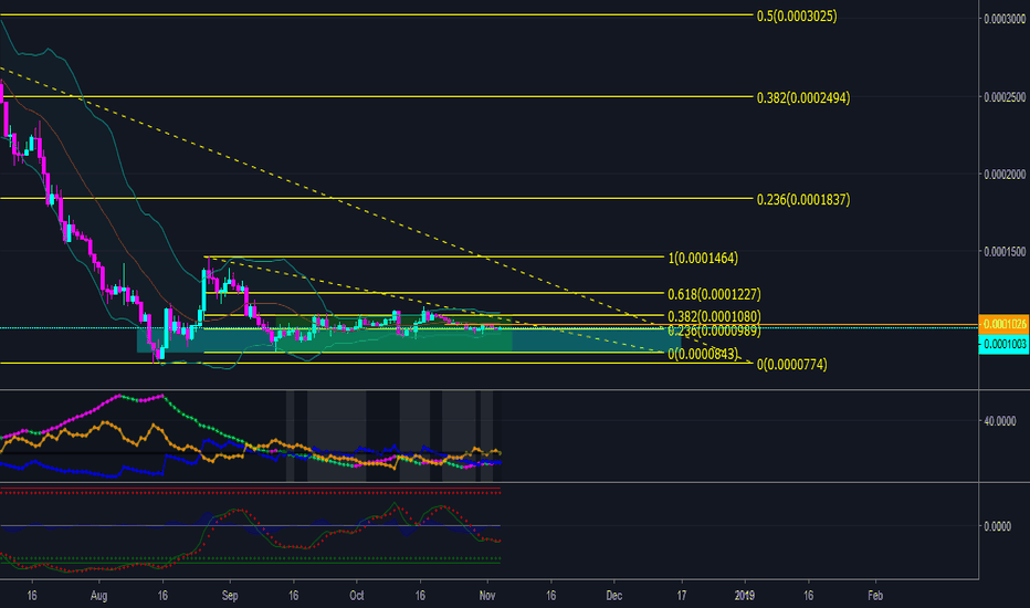 ICXBTC: $ICX Finally Ready to Pump. Are You Consider to Jump In?