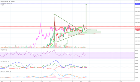 ENGBTC: Enigma symmetrical triangle still not too late