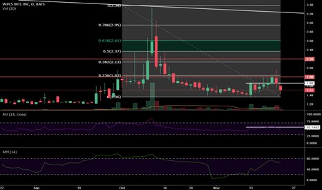 WPCS: Nice hammer forming, i don't want to sell :)