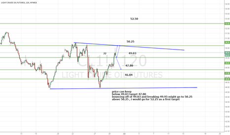 CL1!: treasure map update , target , supports ,resistance area's