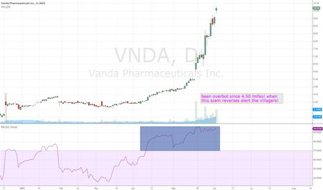 VNDA: VNDA