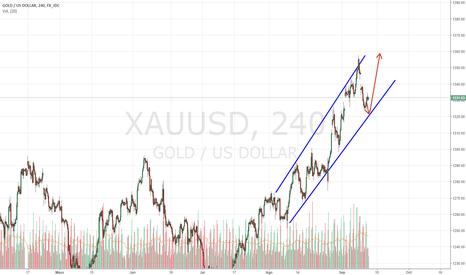 XAUUSD: Dólar, petróleo y un BoE desesperado