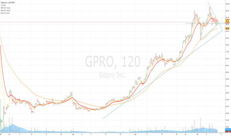 GPRO: Go Pro for 10/10/14, Its just this simple