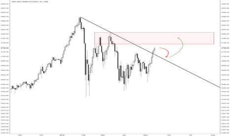 ES1!: Throwback on ES then long continuation