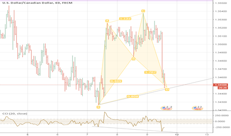 USDCAD: Bullish UCAD Possible Setup